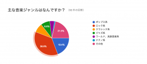 %e4%b8%bb%e3%81%aa%e9%9f%b3%e6%a5%bd%e3%82%b7%e3%82%99%e3%83%a3%e3%83%b3%e3%83%ab