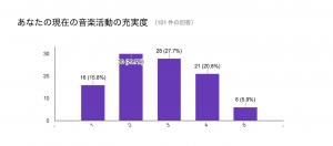 %e5%85%85%e5%ae%9f%e5%ba%a6%e5%9b%9e%e7%ad%94